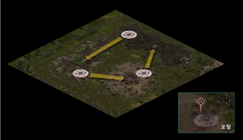 黑騎士的戰鬥基地更新